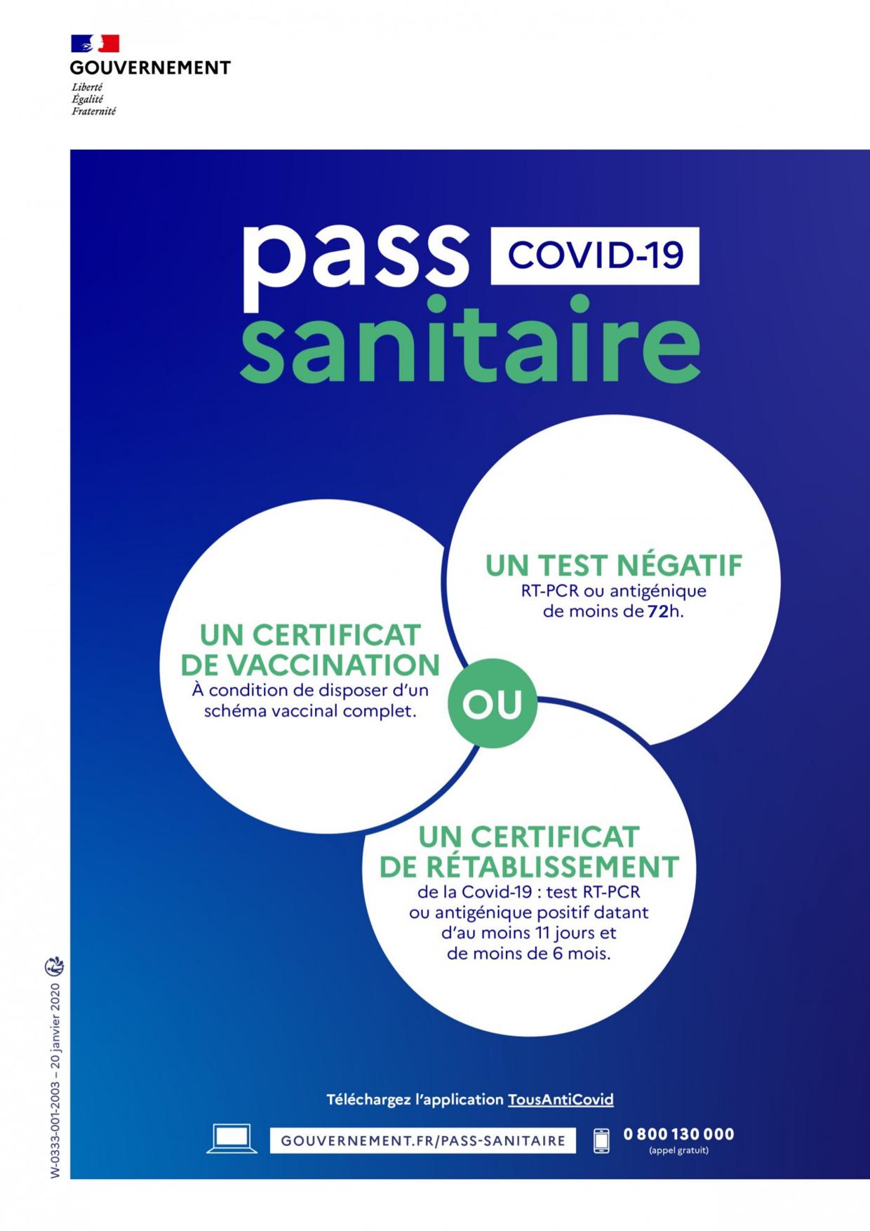 info covid - pass sanitaire
